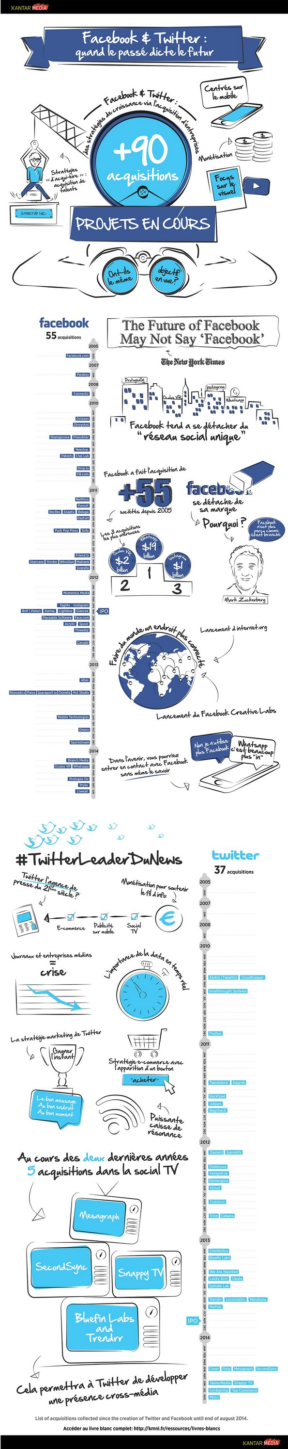 Infographic_v5