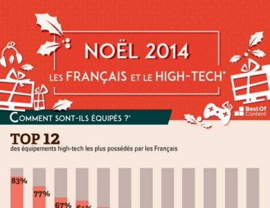 e-commerce-noel-francais-high-tech