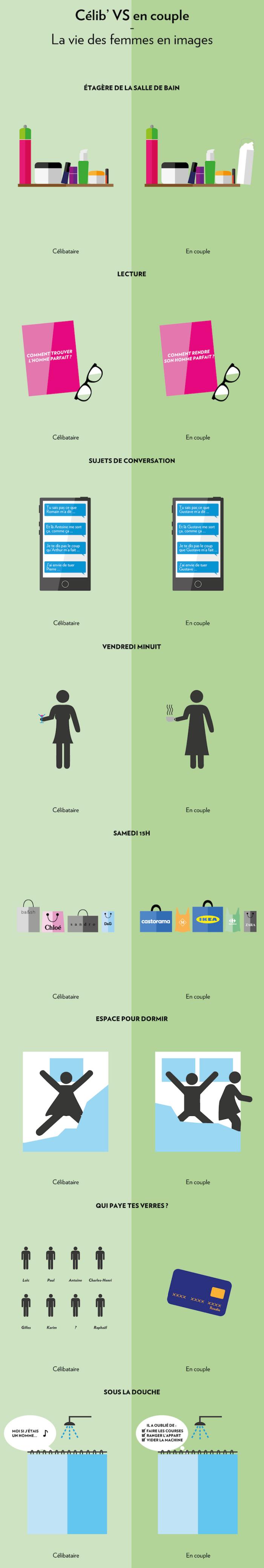 femme-celibataire-en-couple