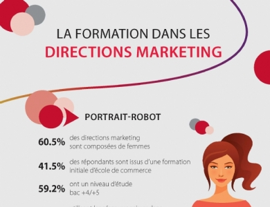 formation-e-marketing