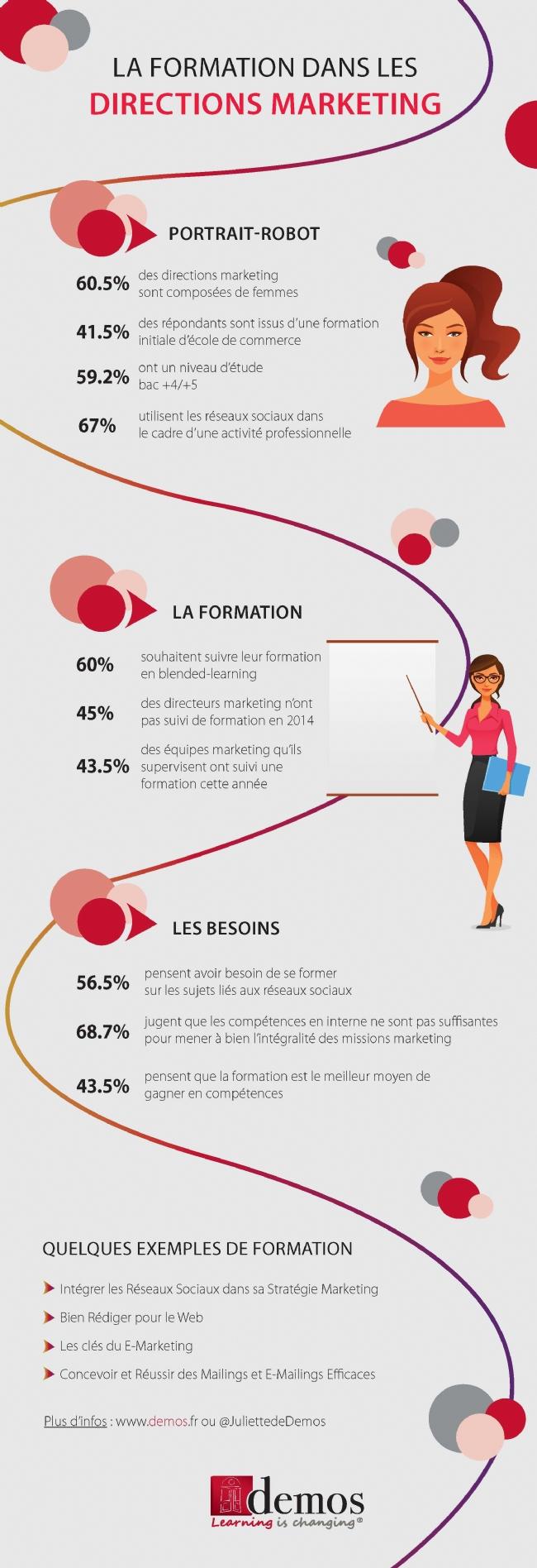 formation-e-marketing