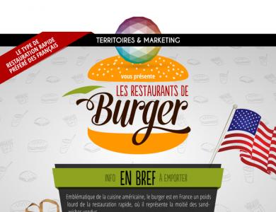 le-marche-du-burger-en-france