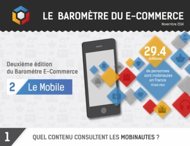 mobile-et-e-commerce
