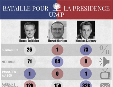 president-UMP-sarkosy