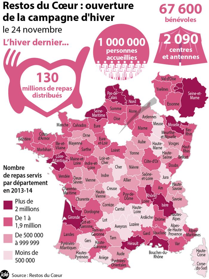 restos-du-coeur-la-30e-campagne-35672-hd