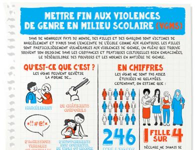 violence-milieu-scolaire