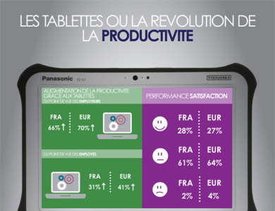 tablette-outil-productif