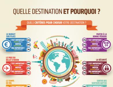 choix-destination-voyage